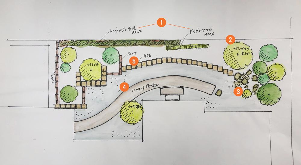 人工物×自然物の組合わせで景観を楽しむ庭平面図