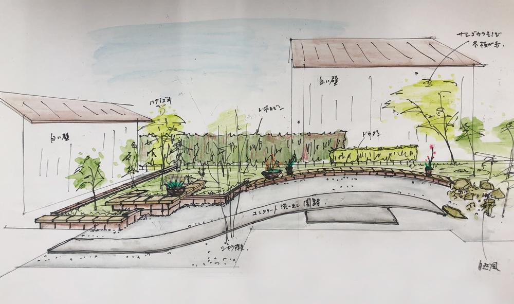 人工物×自然物の組合わせで景観を楽しむ庭立面図